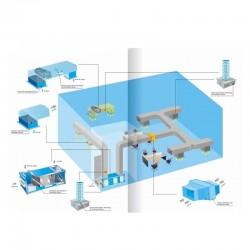 ProCart® Professzionális UVC HVAC 15W sterilizátor, ipari légkondicionáló berendezések számára, sterilizálás 3000 m3 / h